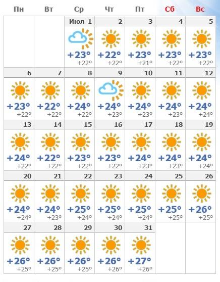 Погода на Сардинии в 2020 году в июле.