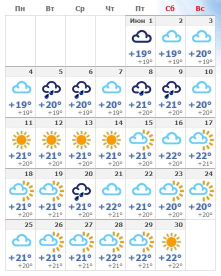 Июньская температура воздуха на Сардинии в 2019 году.