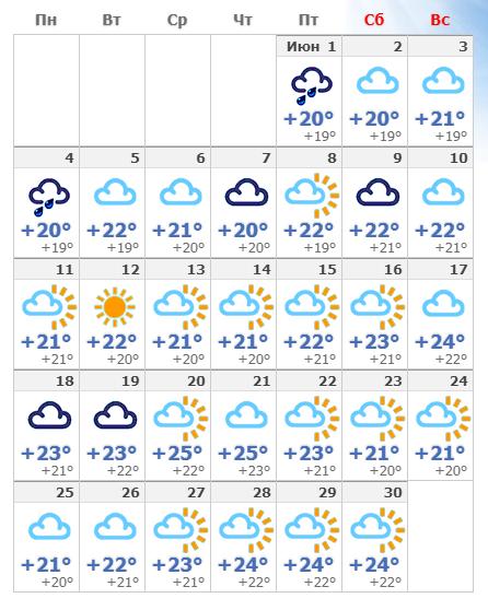 Июньская температура воздуха на Сицилии в 2019 году.