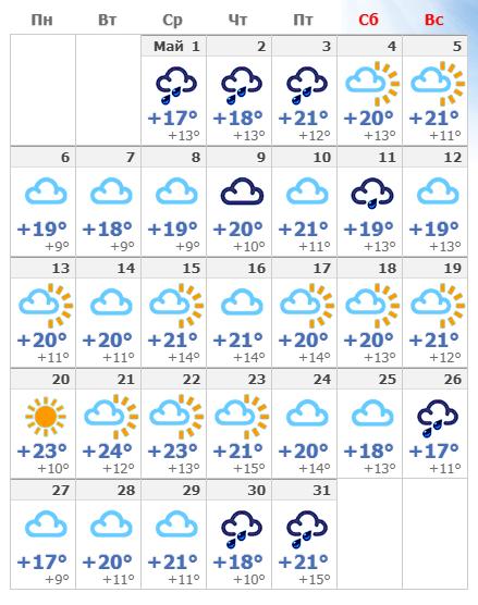 Температура воздуха в майском Риме 2019.