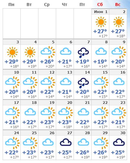 Температура воздуха в июньском Неаполе 2019.