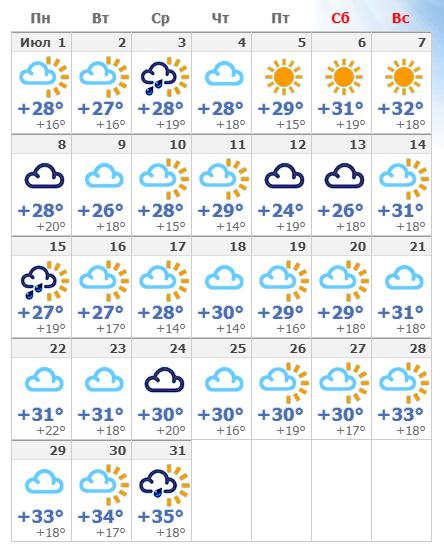 Погодные условия во Флоренции в июле 2019.