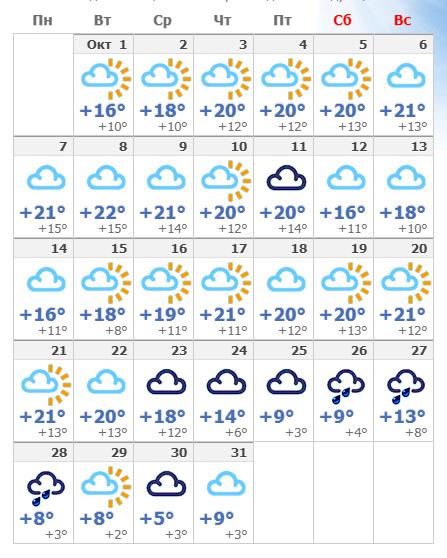 Погодные условия в Венеции в октябре 2019.